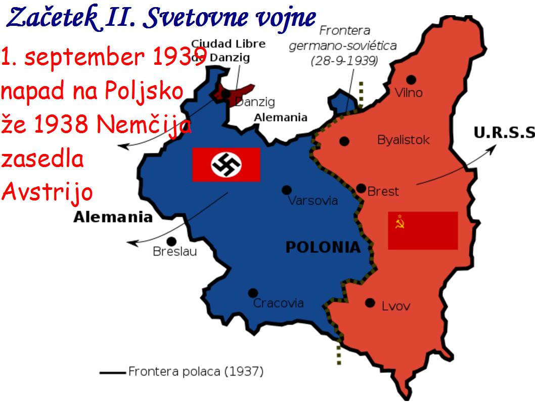 Začetek II. Svetovne vojne 1. september 1939 Nemški in Ruski napad na Poljsko, že 1938 Nemčija zasedla Avstrijo